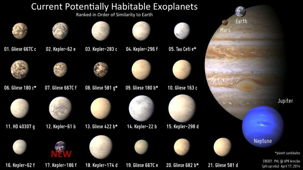Kepler-3