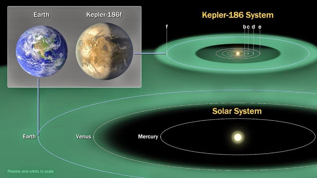 Kepler-4