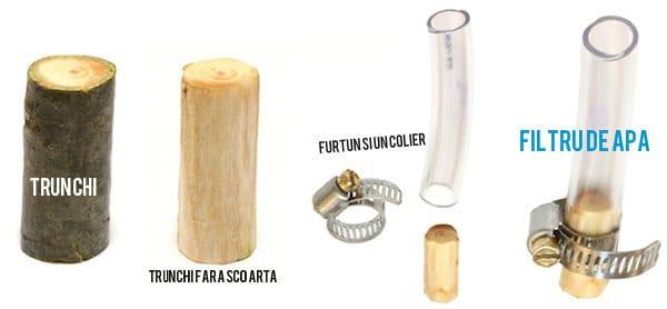 filtru de apa din ramura de pin